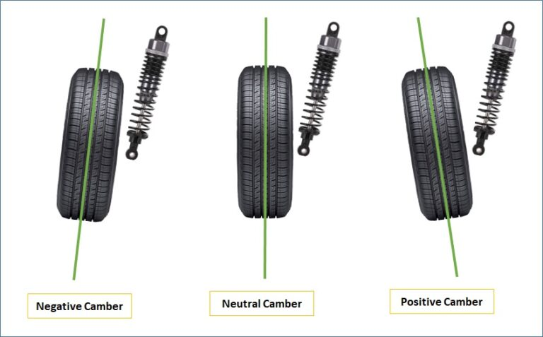 car, wheel, camber, alignment, adjust, positve, negative, neutral, wear, tire